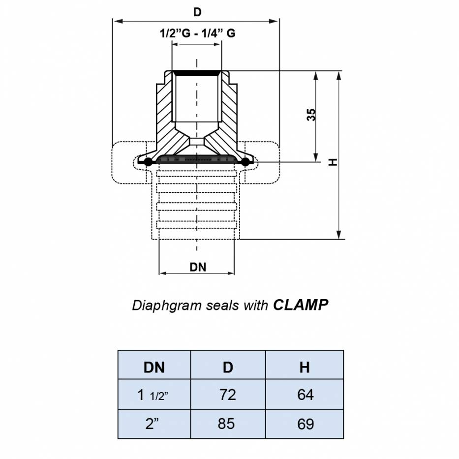 Diaphragm seal CLAMP