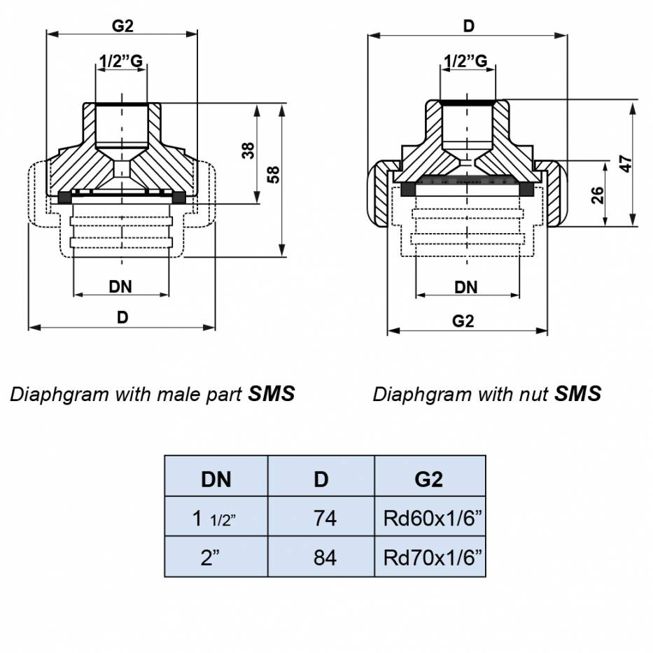 Diaphragm seal SMS